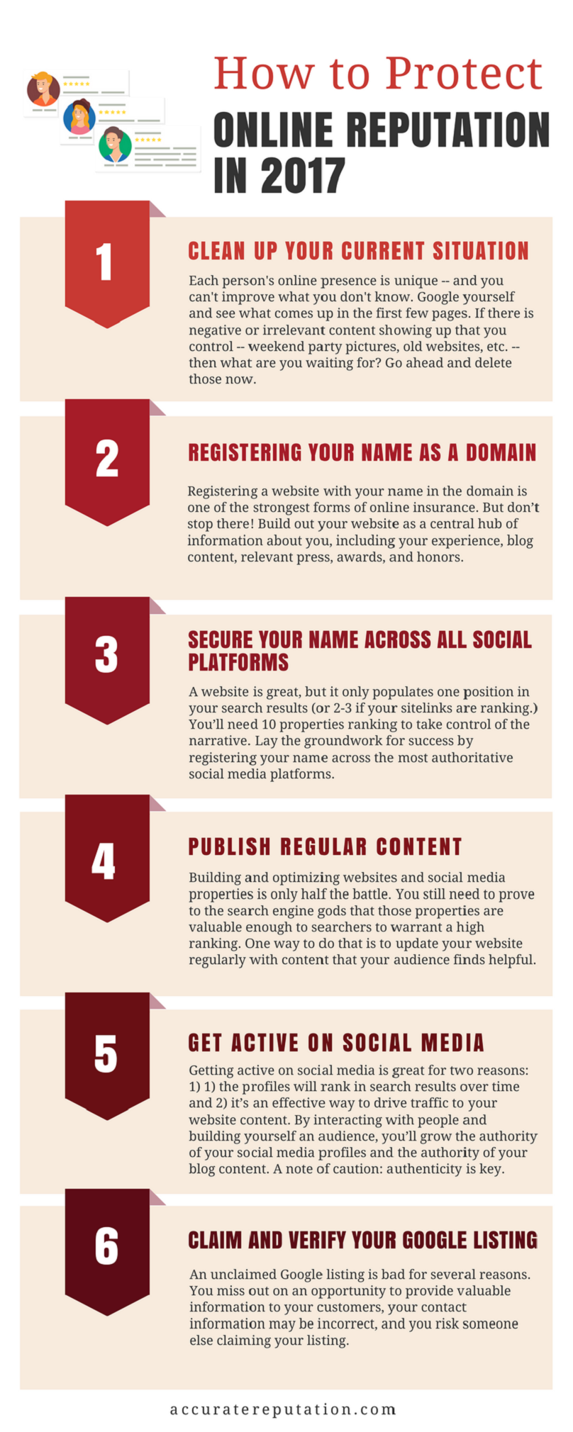 How to Protect Online Reputation in 2017